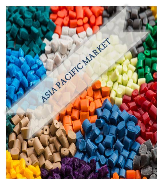 Asia Pacific Plastic Additives market (2014-2022)