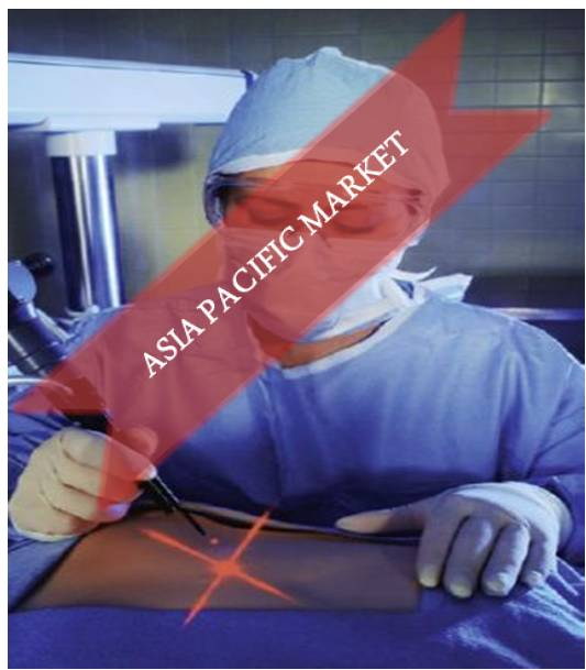 Asia Pacific Medical Laser System Market (2014-2022)
