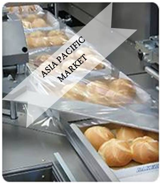 Asia Pacific Food Processing and Packaging Equipment Market Outlook (2014-2022)