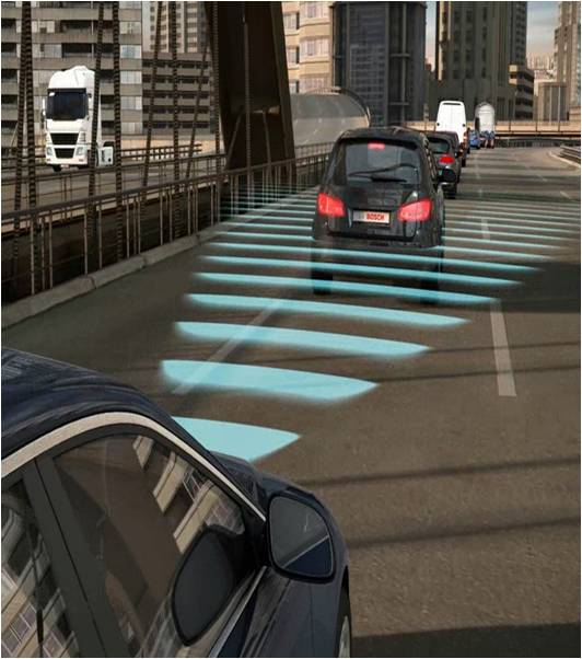 Adaptive Cruise Control System - Global Market Outlook (2015-2022)
