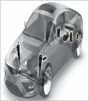 Advanced Suspension Control - Global Market Outlook (2017-2023)