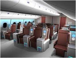 Aircraft Cabin Interior - Global Market Outlook (2015-2022)