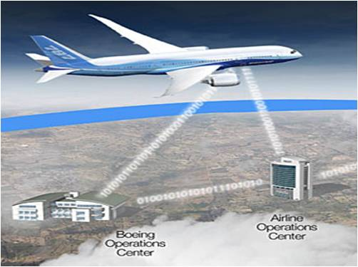 Aircraft Health Monitoring Systems - Global Market Outlook (2015-2022)