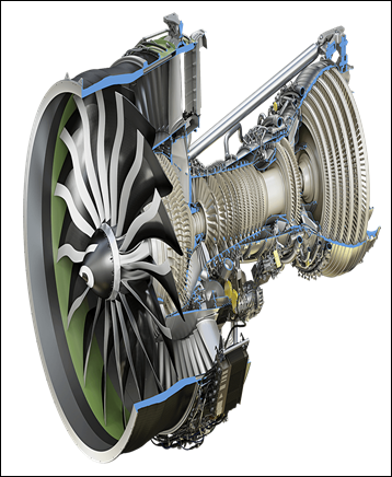 Aircraft engines - Global Market Outlook (2017-2026)