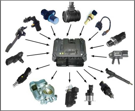 Automotive Actuators - Global Market Outlook (2015-2022)