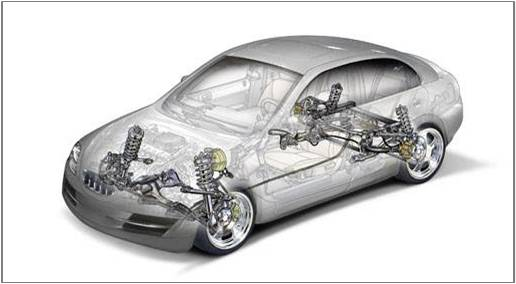 Automotive Chassis Systems  - Global Market Outlook (2016-2022)