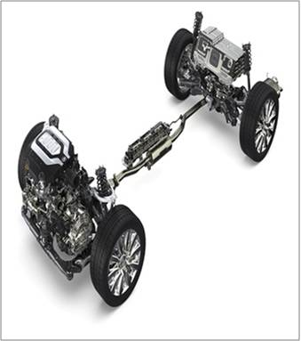 Automotive Drivetrain - Global Market Outlook (2017-2023)