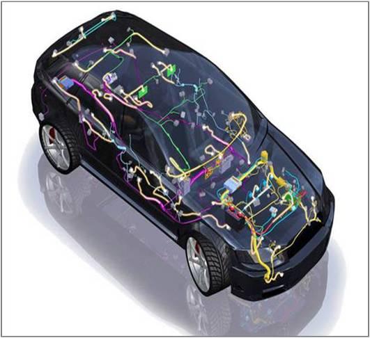 Automotive Electronics - Global Market Outlook (2016-2022)
