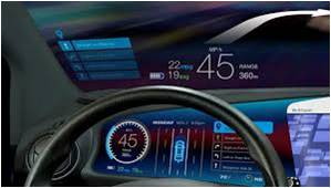 Automotive Head-up Display (HUD) - Global Market Outlook (2015-2022)