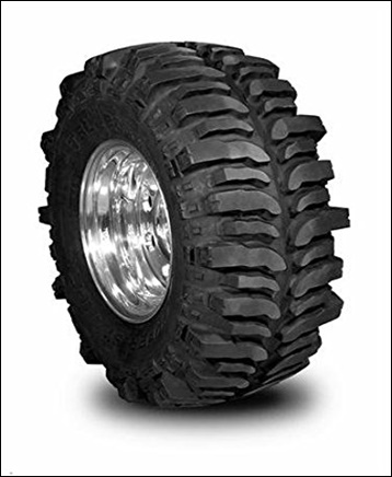 Automotive Super Swamper Tires - Global Market Outlook (2017-2026)