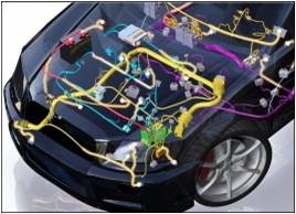 Automotive Wiring Harness - Global Market Outlook (2015-2022)
