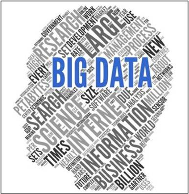 Big Data Market Outlook - Global Trends, Forecast, and Opportunity Assessment (2014-2022)
