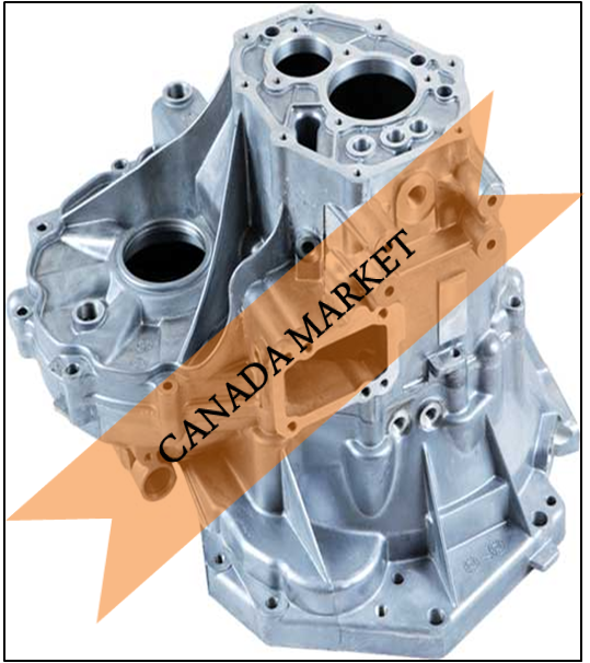 Canada Automotive Parts Aluminium & Magnesium Die Casting Market Outlook