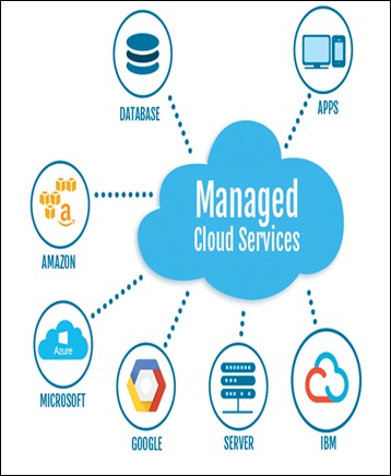 Cloud Managed Services - Global Market Outlook (2017-2023)