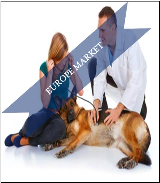 Europe Veterinary Diagnostics Market Outlook (2014-2022)