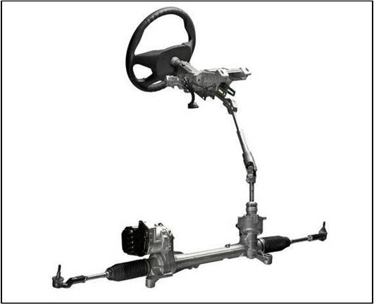 Electric Power Assisted Steering - Global Market Outlook (2015-2022)