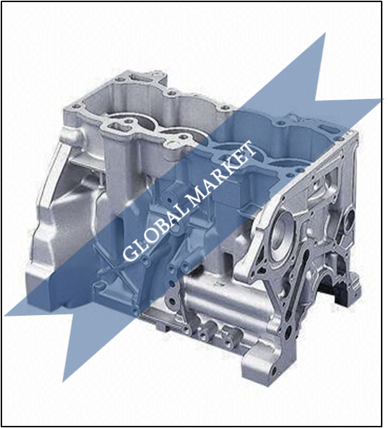 Global Automotive Parts Aluminium & Magnesium Die Casting Market Outlook