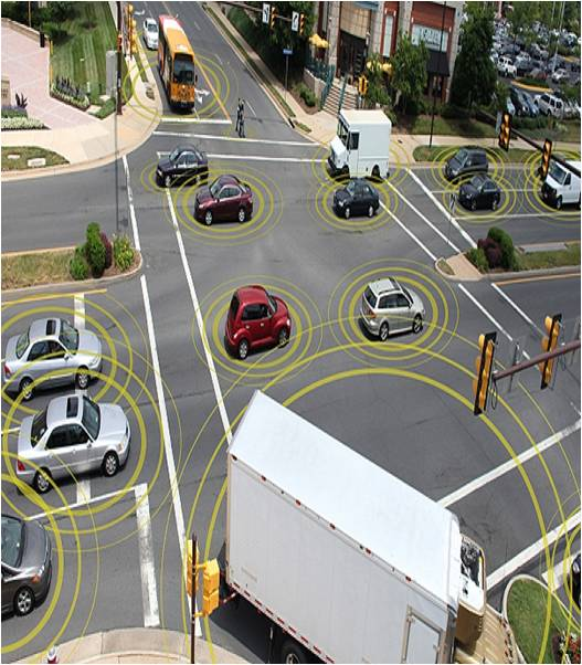 Intelligent Transportation System (ITS) Products & Applications - Global Market Outlook (2015-2022)