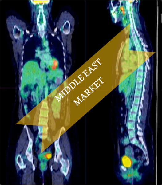 Middle East Nuclear Medicine Market Outlook (2014-2022)