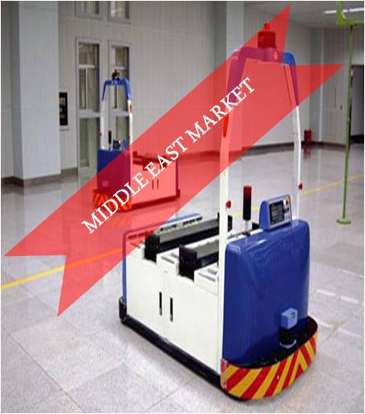Middle East Automated Guided Vehicles Market (2014-2022)