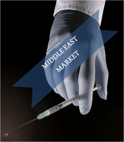 Middle East Injectable Drug Delivery Market Outlook (2014-2022)