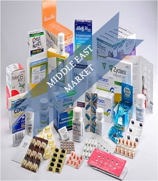 Middle East Pharmaceutical Packaging Market Outlook (2014-2022)