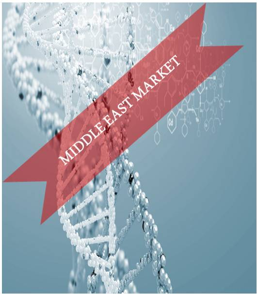 Middle East Genetic Testing Market Outlook (2015-2022)