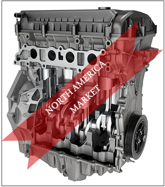 North America Automotive Parts Aluminium & Magnesium Die Casting Market Outlook