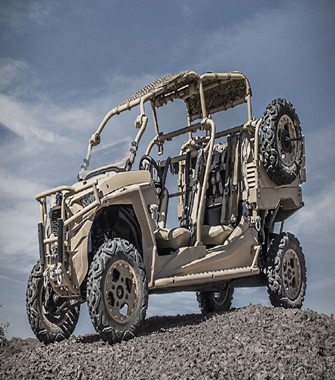 Off-road High-performance Vehicle - Global Market Outlook (2017-2023)