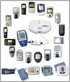 Portable Medical Electronic Products - Global Market Outlook (2015-2022)