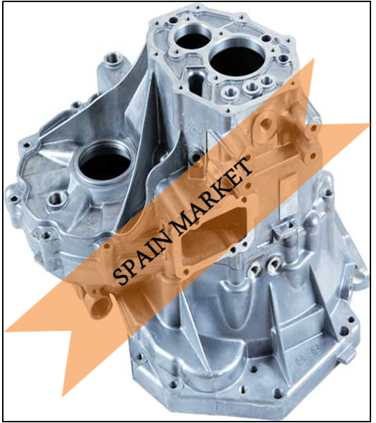Spain Automotive Parts Aluminium & Magnesium Die Casting Market Outlook