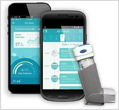 Smart Inhalers - Global Market Outlook (2016-2022)