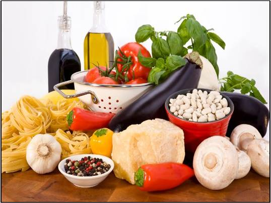 Specialty Food Ingredients Global Market Outlook - Trends, Forecast, and Opportunity Assessment (2015-2022)