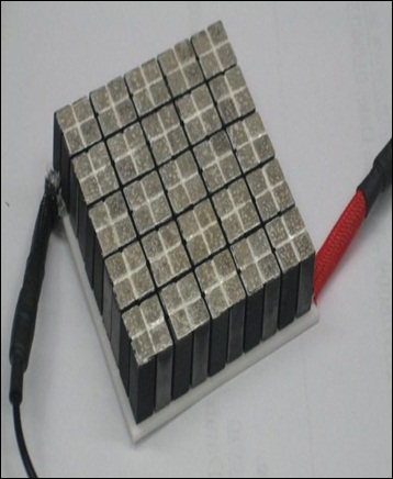 Thermoelectric Generator - Global Market Outlook (2016-2022)