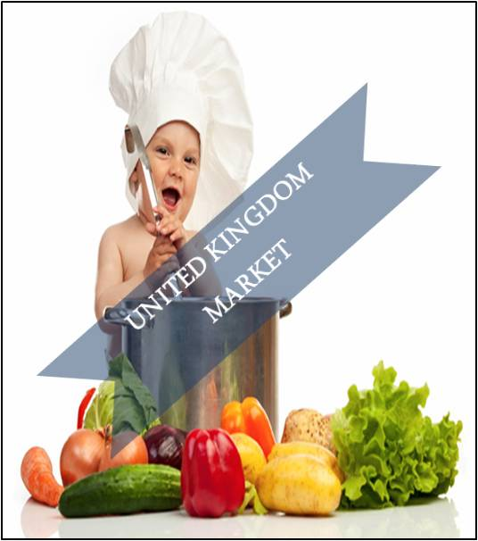 United Kingdom Baby Food Market Outlook (2014-2022)