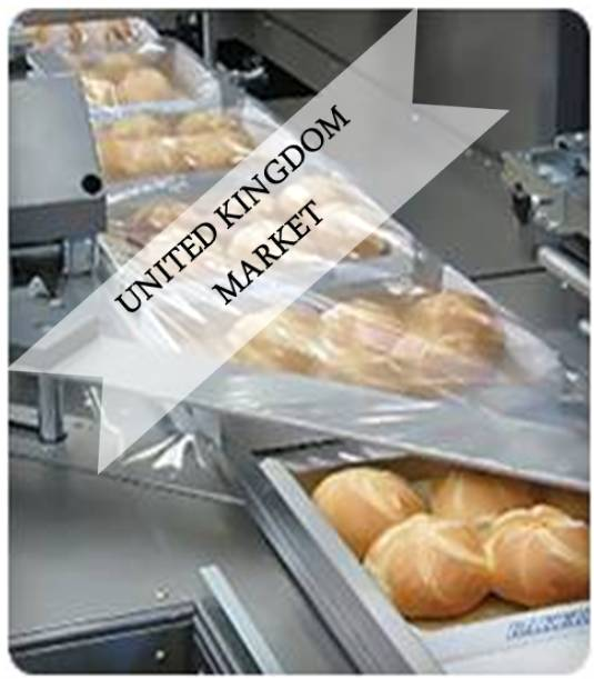 United Kingdom Food Processing and Packaging Equipment Market Outlook (2014-2022)