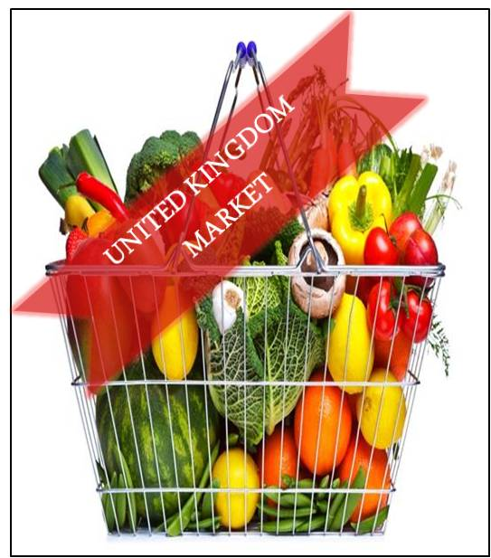 United Kingdom Organic Foods and Beverages Market Outlook (2014-2022)