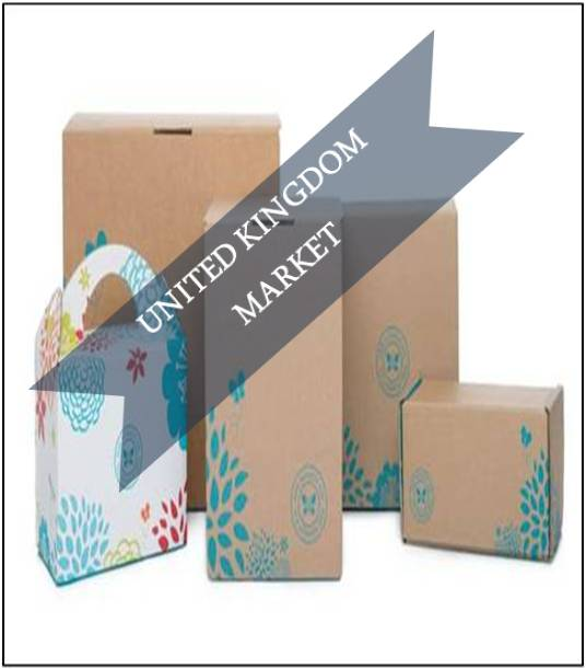 United Kingdom Smart Packaging Market Outlook (2015-2022)