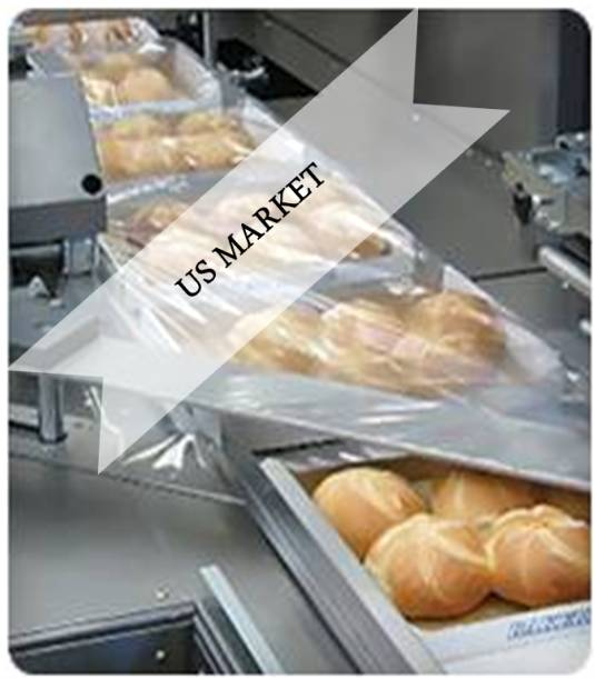 US Food Processing and Packaging Equipment Market Outlook (2014-2022)