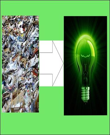 Waste-to-Energy Technologies - Global Market Outlook (2017-2023)