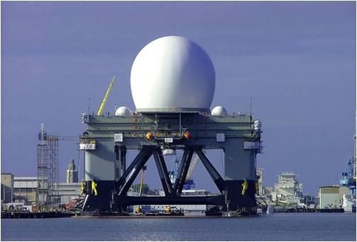 X-Band Radar - Global Market Outlook (2016-2022)