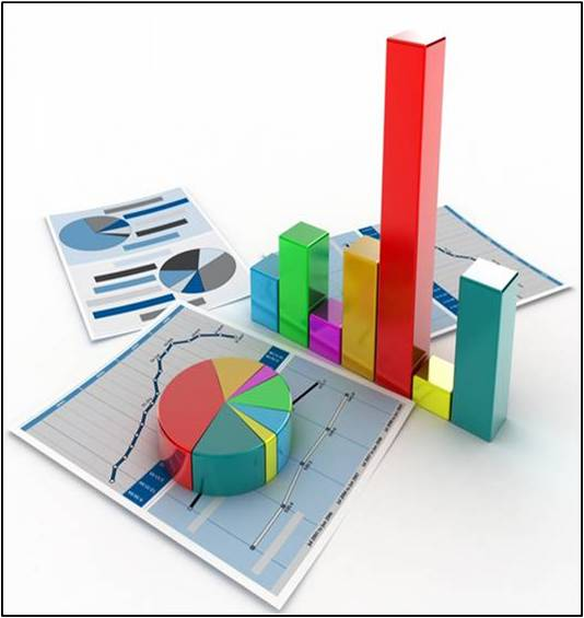 Global Business Analytics Market Outlook (2015-2022)