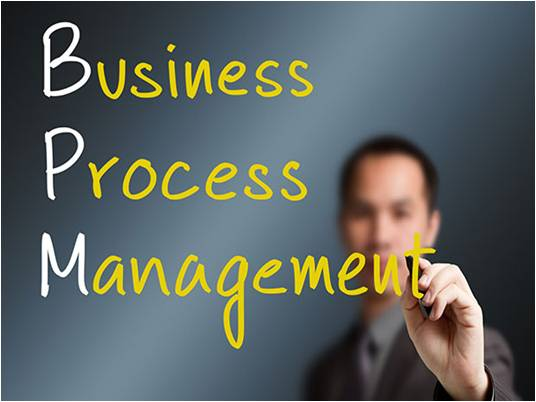 Business Process Management Market Outlook - Global Trends, Forecast, and Opportunity Assessment (2014-2022)