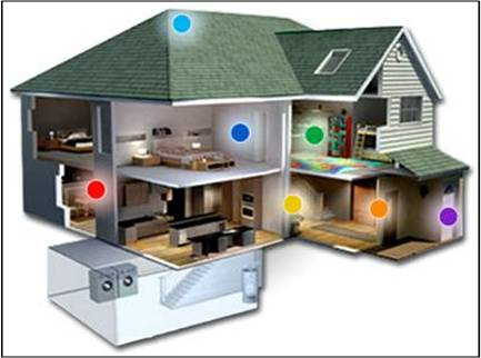 Global Home Security Solutions Market Outlook (2014-2022)