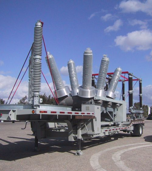 Mobile Substation - Global Market Outlook (2017-2026)